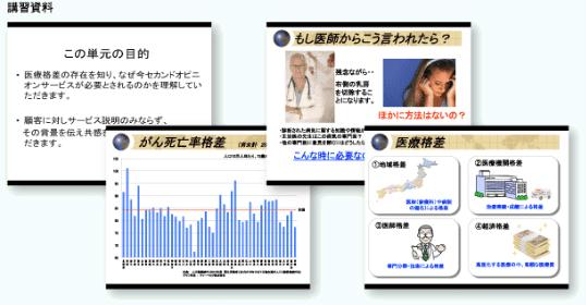 医療格差とセカンドオピニオン 研修資料